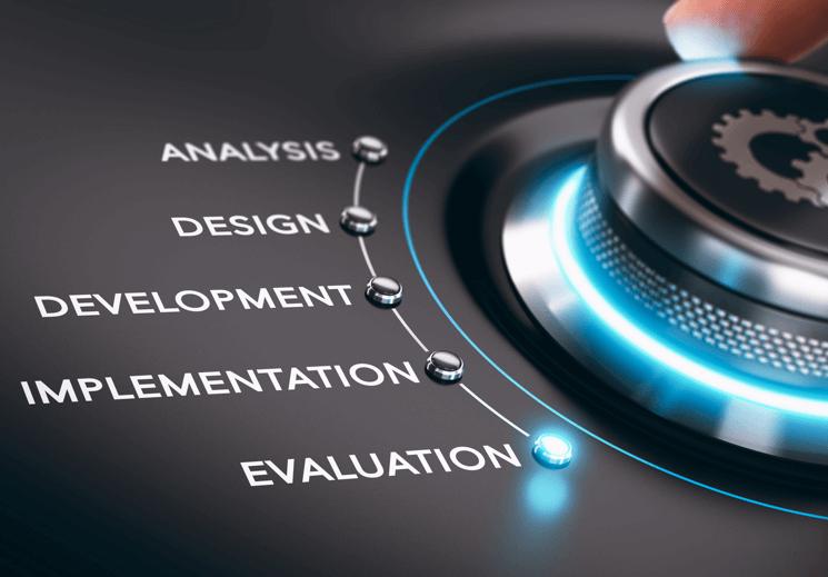 Custom software development methodology